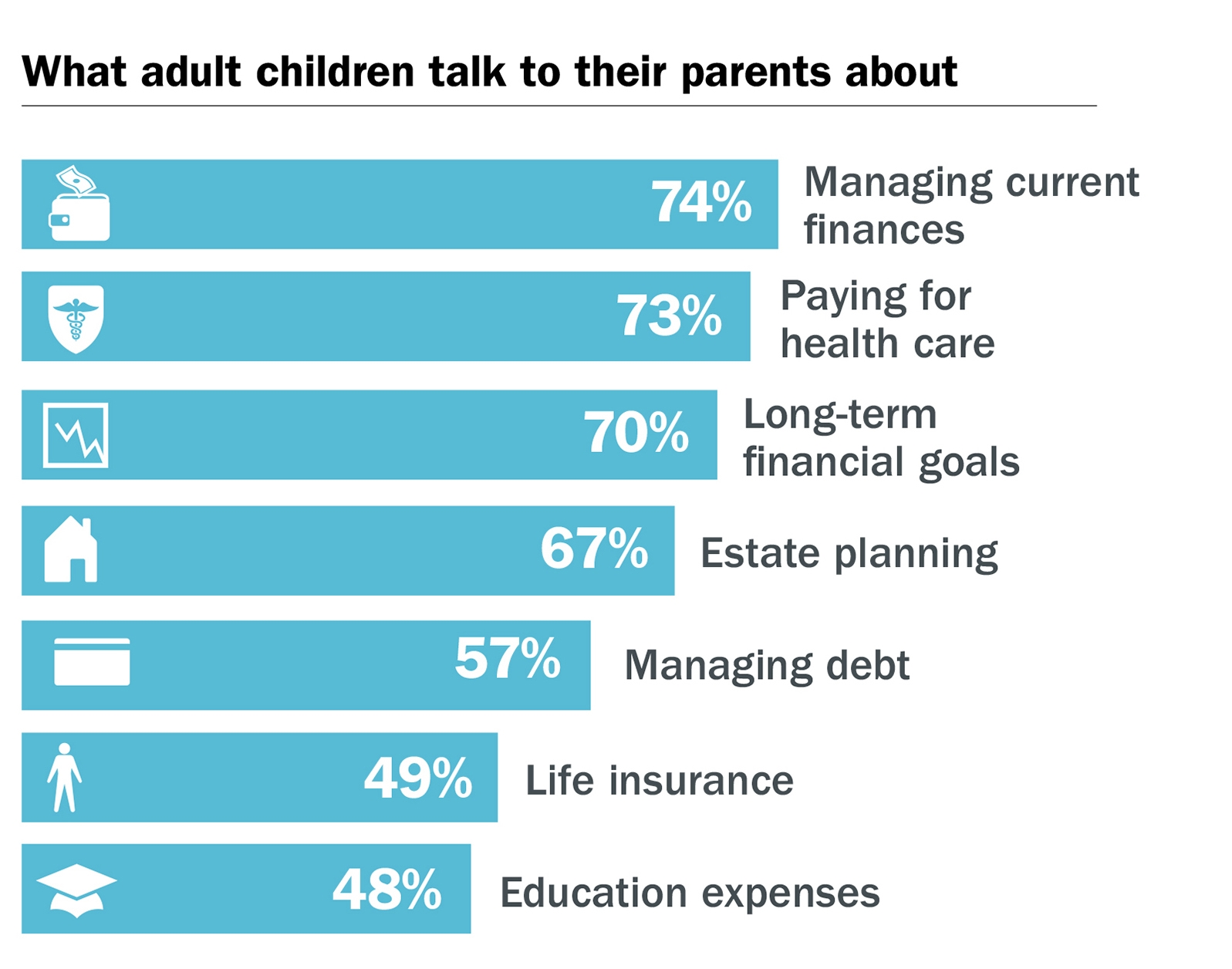 Family wealth and what we talk about