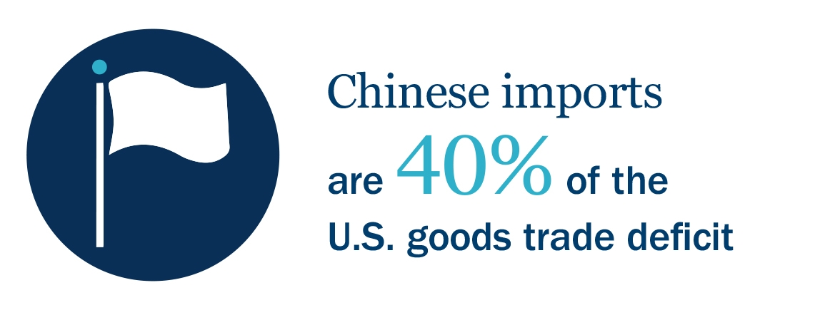 A shift in U.S. trade policy