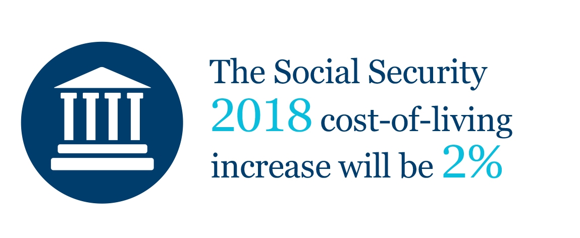 Social Security increase in benefits