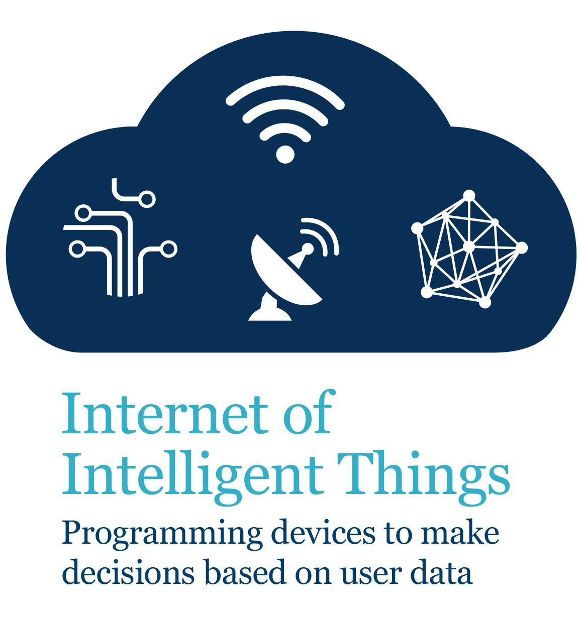 Internet of Intelligent Things
