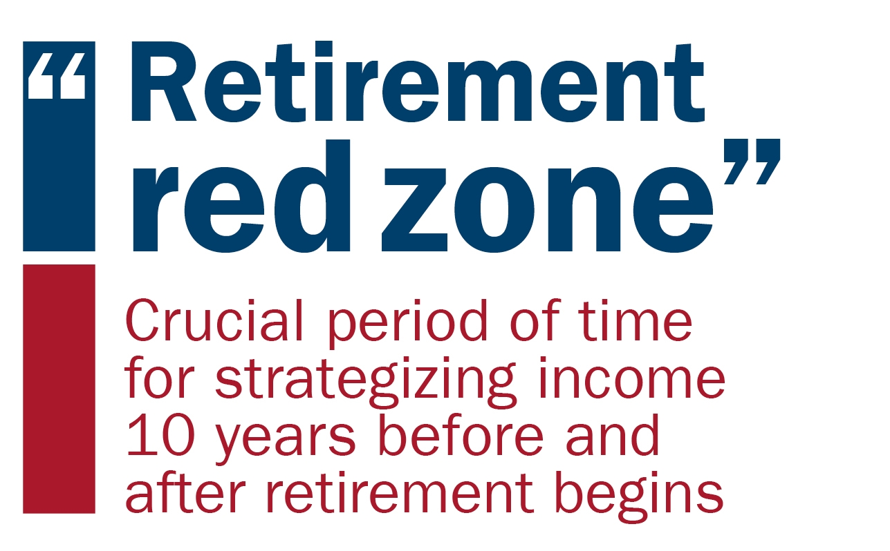 Image: Investing after retirement