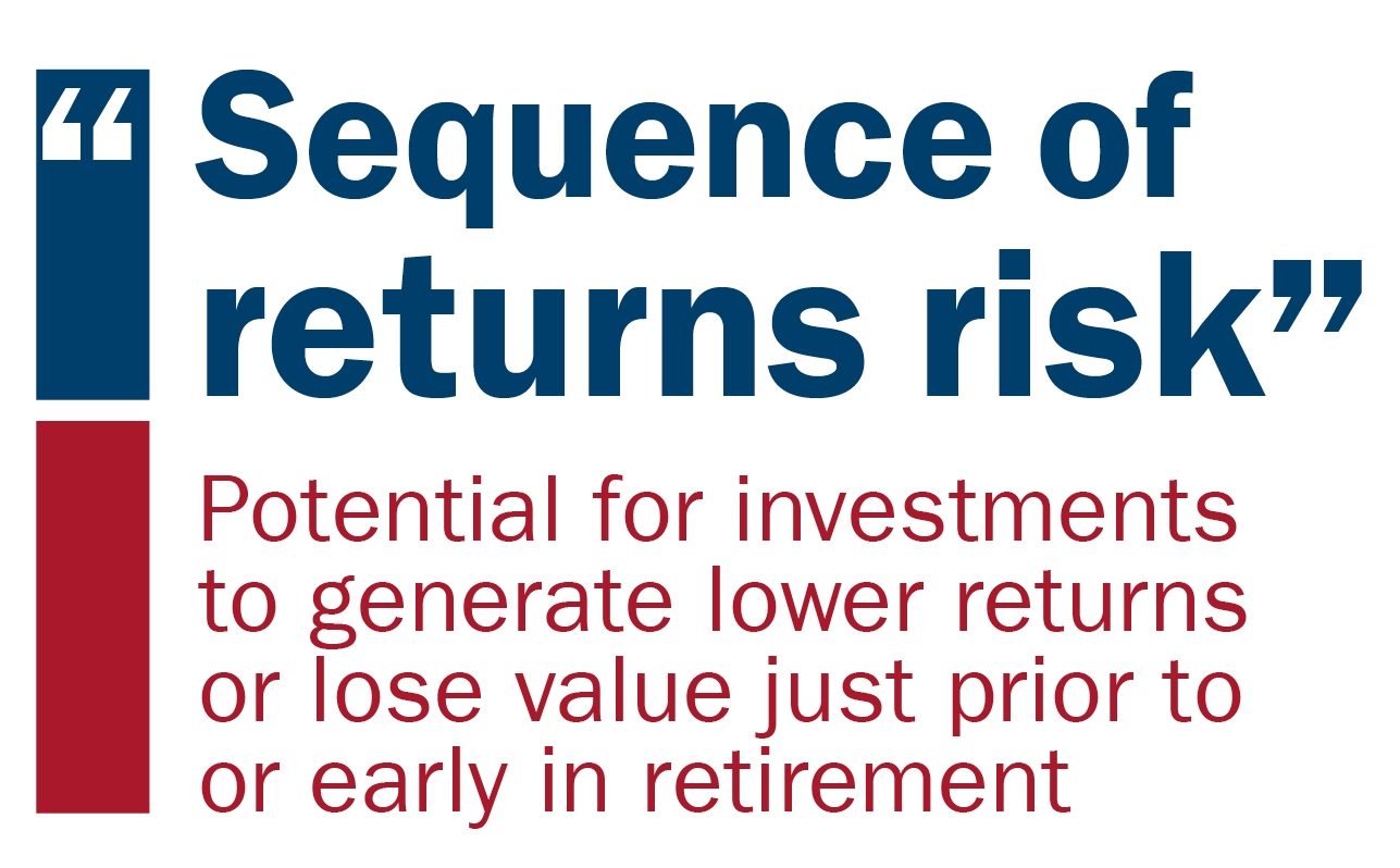 Image: Safe investments for retirees