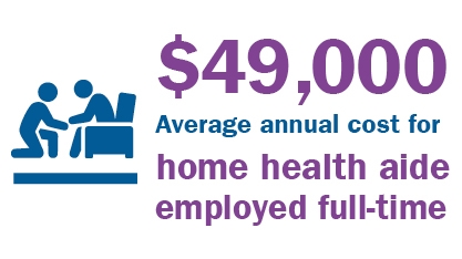 Image: Assisted living cost