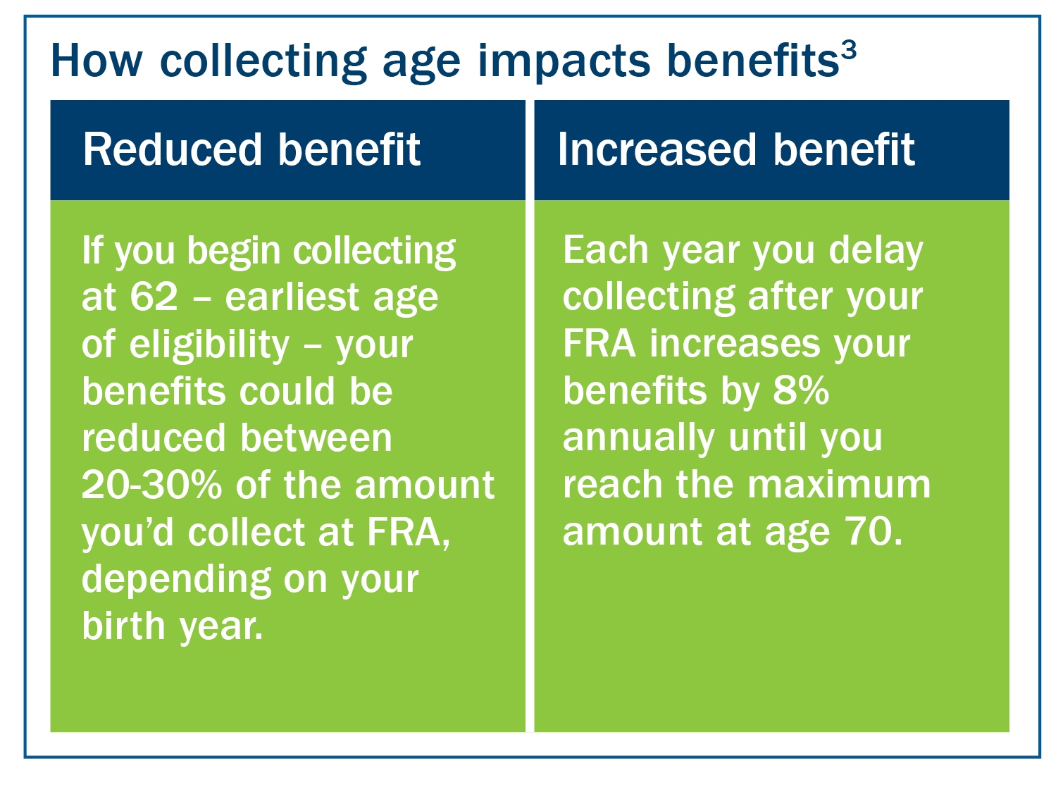 Future of Social Security - Pennington Wealth Management